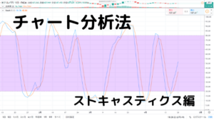 チャート分析法 ストキャスティクス編